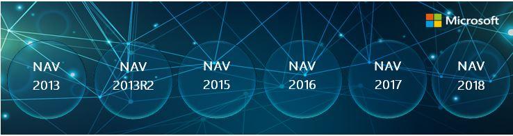 Comapre NAV Versions 2013 - 2018 - Tres Tria - The Dynamics